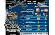 Rusi vojno moćniji od Britanaca