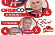 Forbsova lista najbogatijih u regionu: Todorić prvi, Mišković četvrti po bogatstvu