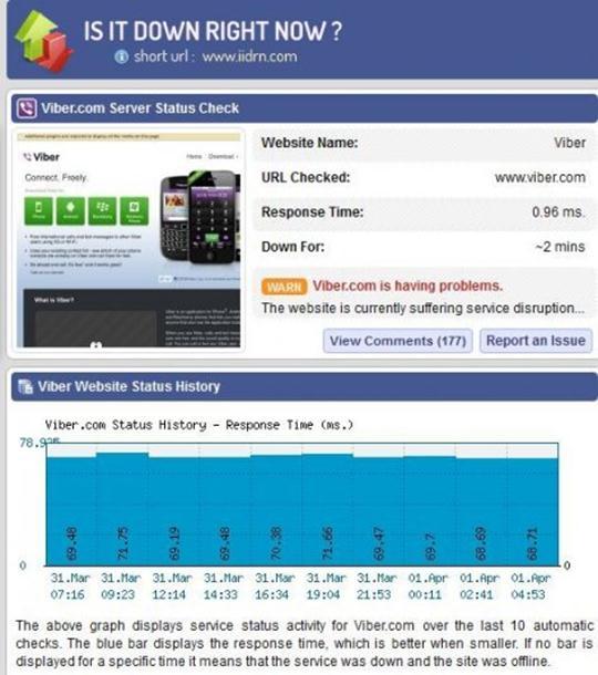 Photo of PAO VAJBER: Popularna aplikacija za razmjenu poruka radi, ali otežano