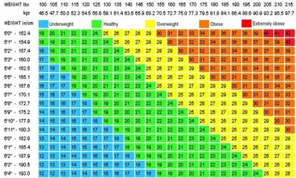 Tabela kilograma