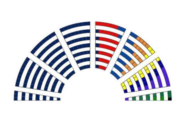 Evo kako će izgledati novi parlament Srbije