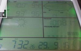 Meteorološka stanica digitalizovana