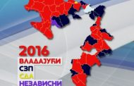 Mićić ispred Maksimovića 0,4 odsto