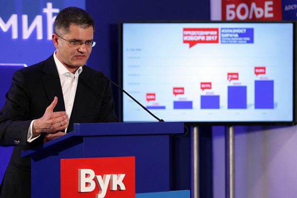 Photo of Jeremić: Nastavljam sa borbom