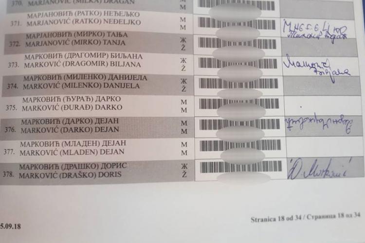 Photo of Banjalučanin prijavio zloupotrebu glasa svog sina koji studira u Njemačkoj (foto)