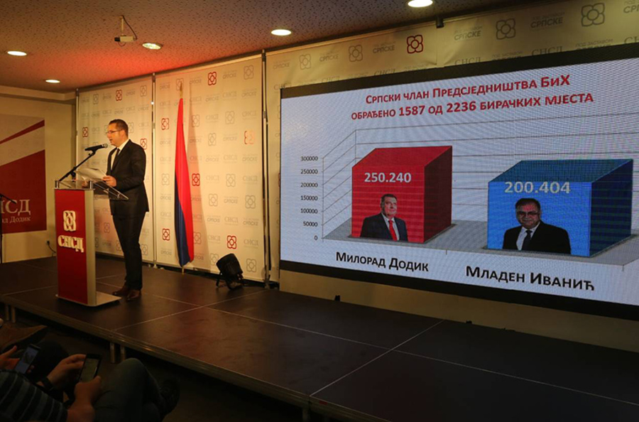 Za sada Dodik oko 56 odsto glasova, Cvijanović 55