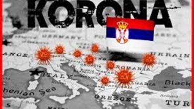 Photo of U Srbiji 188 zaraženih korona virusom
